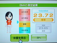 Wii Fit Plus 3月20日のBMI 23.72