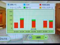Wii Fit Plus 3月29のトレーニングの種類と運動時間