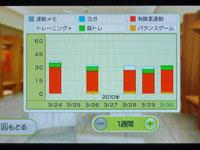 Wii Fit Plus 3月30日のトレーニングの種類と運動時間