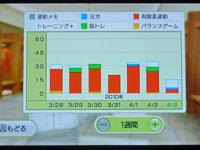 Wii Fit Plus 4月3日のトレーニングの種類と運動時間