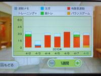 Wii Fit Plus 4月8日のトレーニングの種類と運動時間