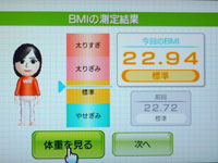 Wii Fit Plus 4月12日のBMI 22.94