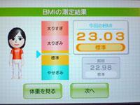 Wii Fit Plus 4月14日のBMI 23.03