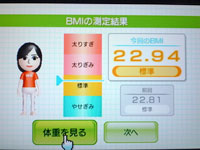 Wii Fit Plus 4月20日のBMI 22.94