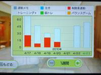 Wii Fit Plus 4月23日のトレーニングの種類と運動時間