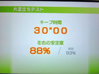 Wii Fit Plus 4月日のバランス年齢 25歳 片足立ちテスト 結果