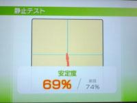 Wii Fit Plus 5月日のバランス年齢 24歳 静止テスト 結果