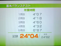 Wii Fit Plus 5月5日のバランス年齢 30歳 基本バランステスト 結果