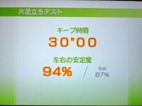 Wii Fit Plus 5月15日のバランス年齢 24歳 片足バランステスト結果