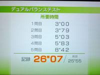 Wii Fit Plus 5月15日のバランス年齢 24歳 デュアルバランステスト結果