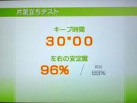 Wii Fit Plus 5月日のバランス年齢 21歳 片足立ちテスト結果