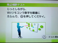 Wii Fit Plus 5月日のバランス年齢 21歳 周辺視野テスト説明