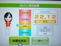 Wii Fit Plus 5月日のBMI 22.12