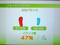 Wii Fit Plus 5月22日のバランス年齢 35歳 ウォーキングテスト説明
