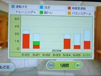 Wii Fit Plus 5月26日のトレーニングの種類と運動時間