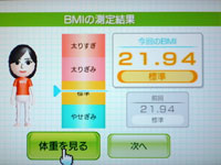 Wii Fit Plus 5月29日のBMI 21.94