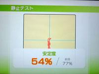 Wii Fit Plus 5月日のバランス年齢 35歳 静止テスト結果