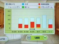 Wii Fit Plus 6月3日のトレーニングの種類と運動時間
