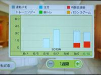 Wii Fit Plus 6月10日のトレーニングの種類と運動時間