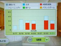 Wii Fit Plus 6月23日のトレーニングの種類と運動時間