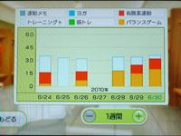Wii Fit Plus 6月30日のトレーニングの種類と運動時間