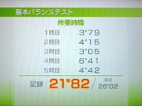 Wii Fit Plus 7月1日のバランス年齢 22歳 基本バランステスト結果