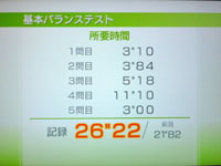 Wii Fit Plus 7月2日のバランス年齢 21歳 基本バランステスト結果