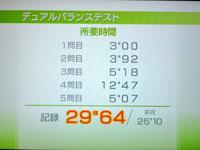 Wii Fit Plus 7月9日のバランス年齢 33歳 デュアルバランステスト結果