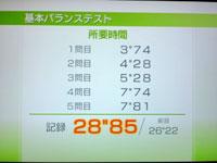 Wii Fit Plus 7月11日のバランス年齢 28歳 基本バランステスト結果