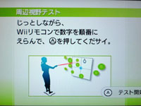 Wii Fit Plus 7月12日のバランス年齢 21歳 周辺視野テスト説明