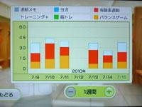 Wii Fit Plus 7月15日のトレーニングの種類と運動時間