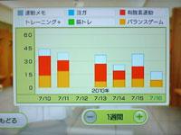 Wii Fit Plus 7月16日のトレーニングの種類と運動時間