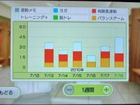 Wii Fit Plus 7月18日のトレーニングの種類と運動時間
