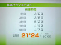 Wii Fit Plus 7月19日のバランス年齢 24歳 基本バランステスト結果
