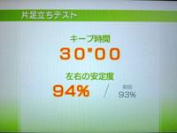 Wii Fit Plus 7月24日のバランス年齢 24歳 片足バランステスト結果