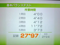 Wii Fit Plus 7月25日のバランス年齢 25歳 基本バランステスト結果