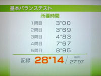 Wii Fit Plus 7月28日のバランス年齢 23歳 基本バランステスト結果