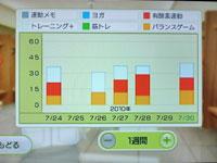 Wii Fit Plus 7月30日のトレーニングの種類と運動時間