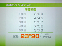 Wii Fit Plus 8月1日のバランス年齢 31歳 基本バランステスト結果