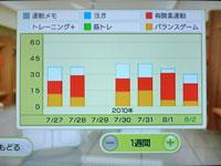 Wii Fit Plus 8月2日のトレーニングの種類と運動時間