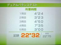 Wii Fit Plus 8月4日のバランス年齢 28歳 デュアルバランステスト結果