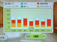 Wii Fit Plus 8月5日のトレーニングの種類と運動時間