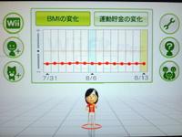 Wii Fit Plus 8月13日のバランス年齢 32歳 基本バランステスト結果