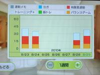Wii Fit Plus 8月29日のトレーニングの種類と運動時間