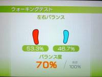 Wii Fit Plus 8月30日のバランス年齢 28歳 ウォーキングテスト結果70%