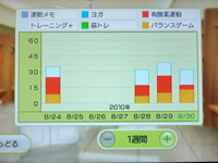 Wii Fit Plus 8月30日のトレーニングの種類と運動時間