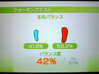 Wii Fit Plus 9月15日のバランス年齢 32歳 ウォーキングテスト結果 バランス度42%