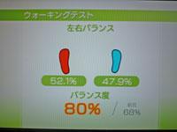 Wii Fit Plus 9月25日のバランス年齢 24歳 ウォーキングテスト結果 バランス度80%