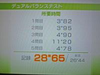 Wii Fit Plus 9月29日のバランス年齢 24歳 デュアルバランステスト結果 28