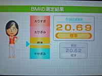 Wii Fit Plus 10月8日のBMI 20.69